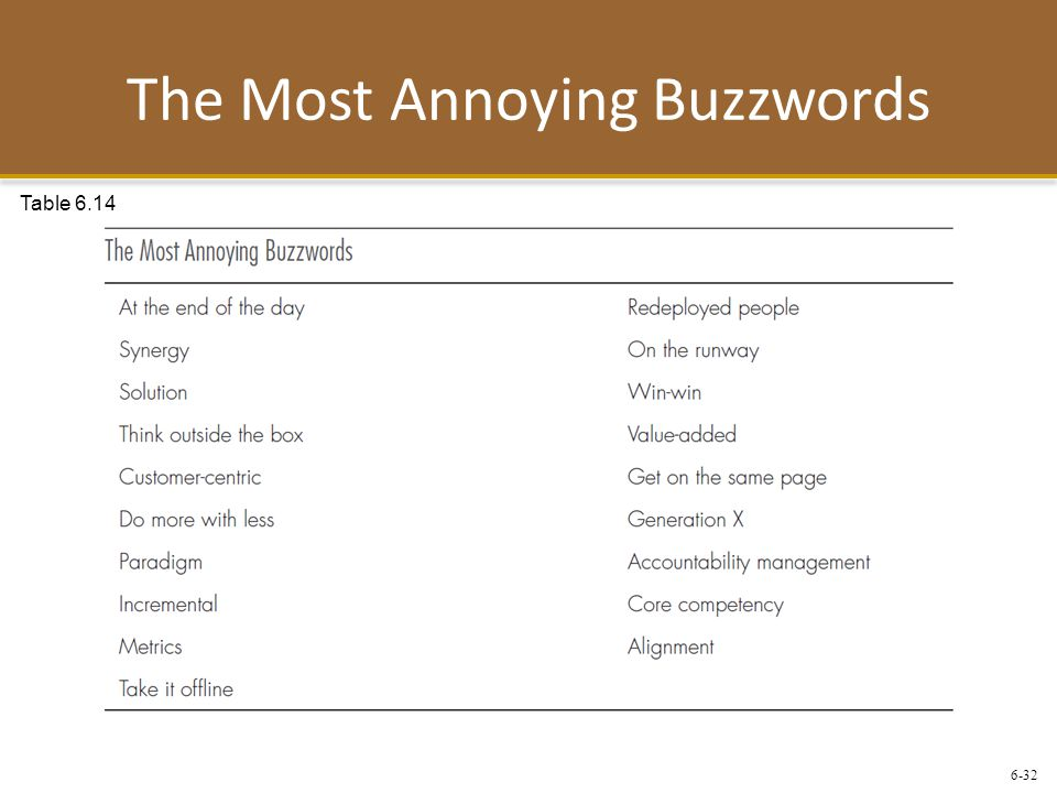 The Most Annoying Buzzwords