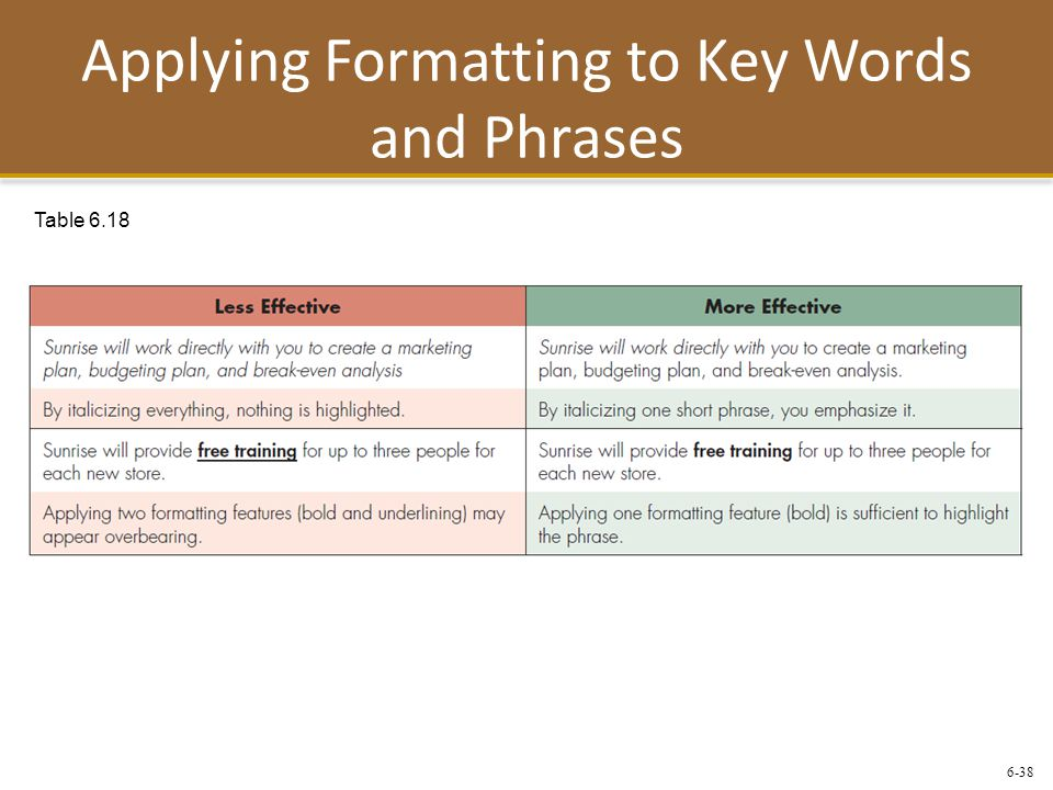 Applying Formatting to Key Words and Phrases