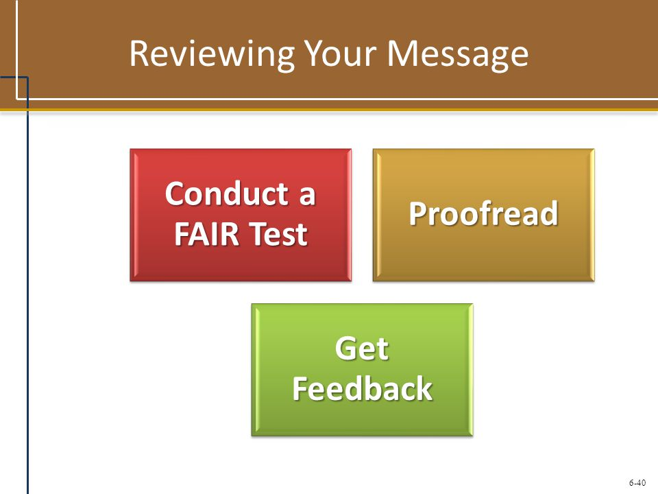 Reviewing Your Message