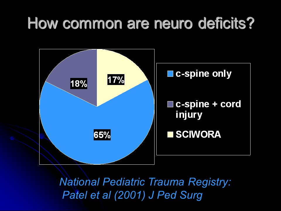 How common are neuro deficits