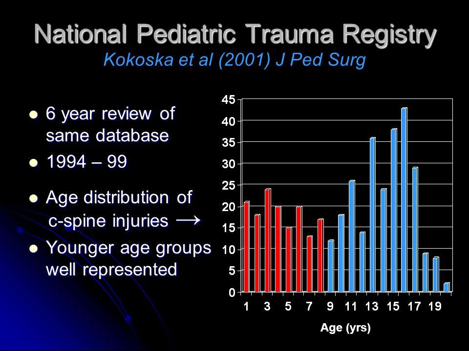 National Pediatric Trauma Registry Kokoska et al (2001) J Ped Surg