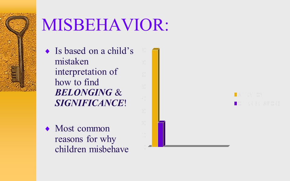 MISBEHAVIOR: Is based on a child's mistaken interpretation of how to find BELONGING & SIGNIFICANCE!