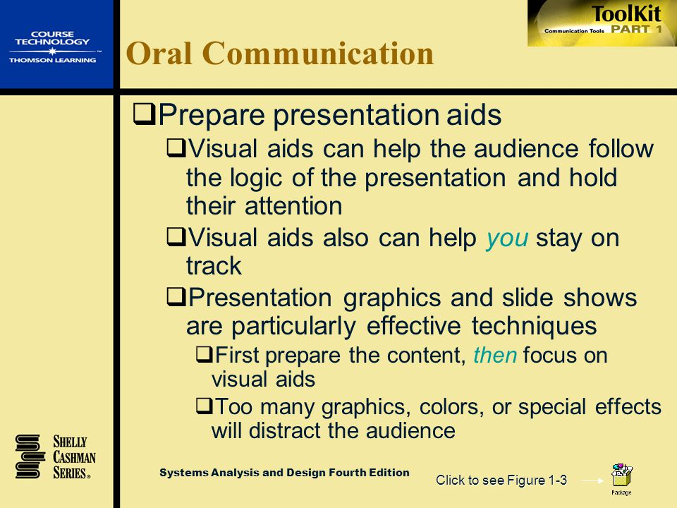 Oral Communication Prepare presentation aids