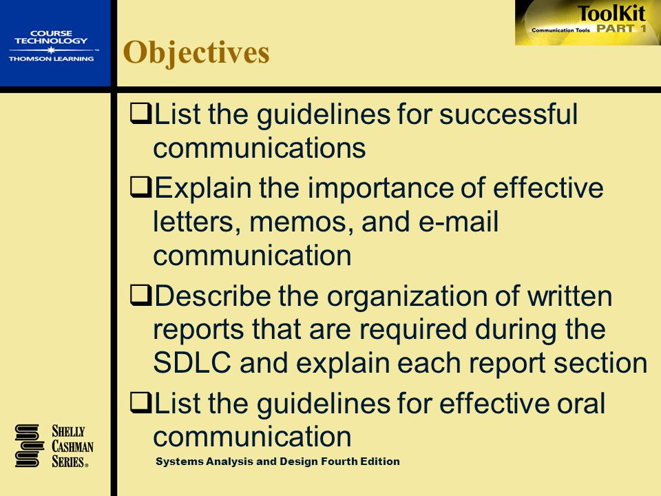 Objectives List the guidelines for successful communications