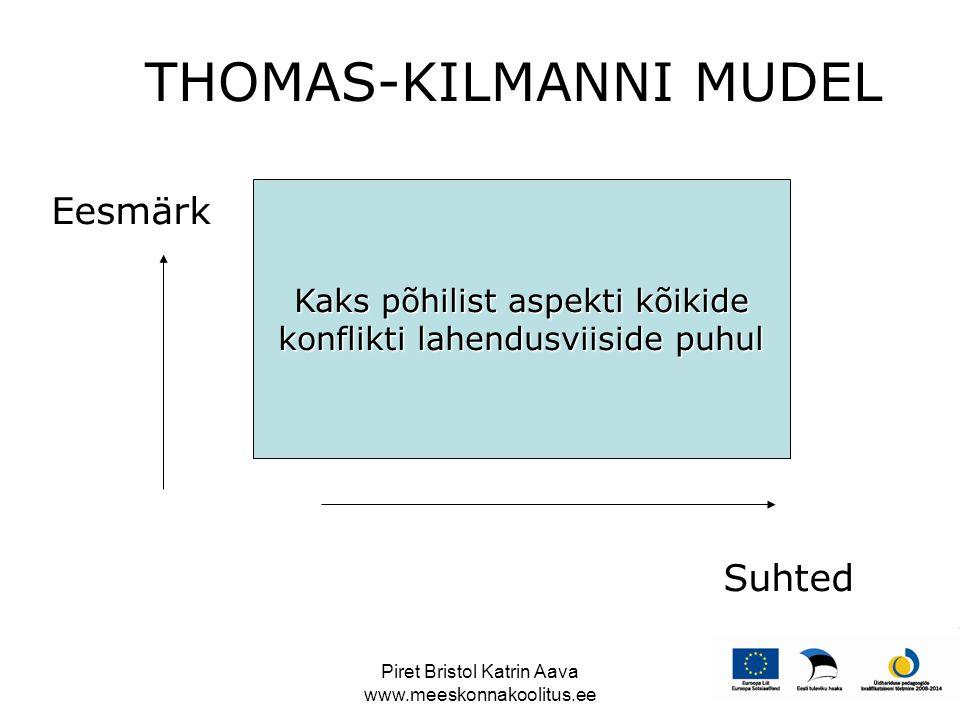 THOMAS-KILMANNI MUDEL