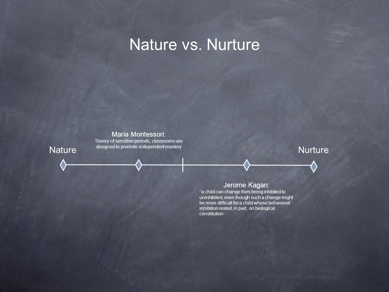 Nature vs. Nurture Nature Nurture Maria Montessori: Jerome Kagan: