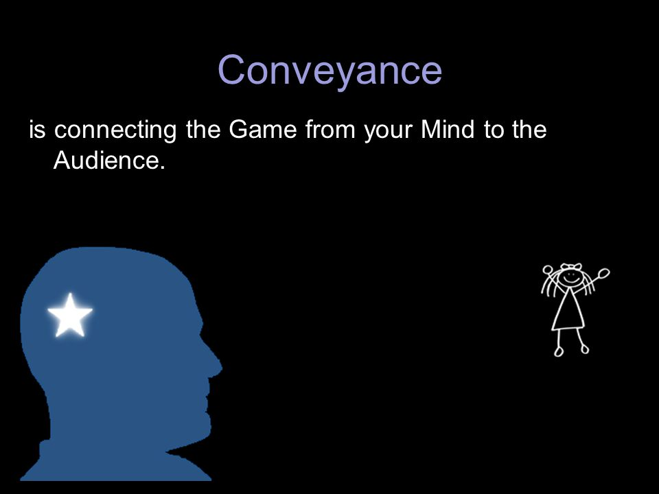 Conveyance is connecting the Game from your Mind to the Audience.