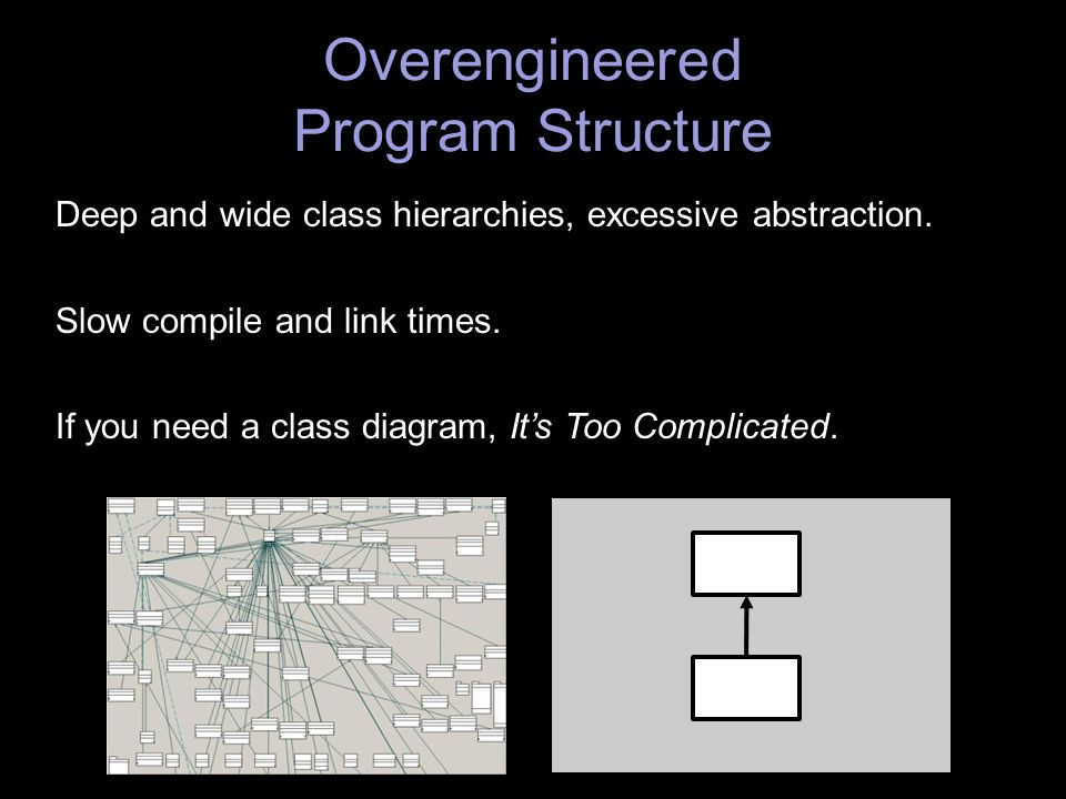 Overengineered Program Structure