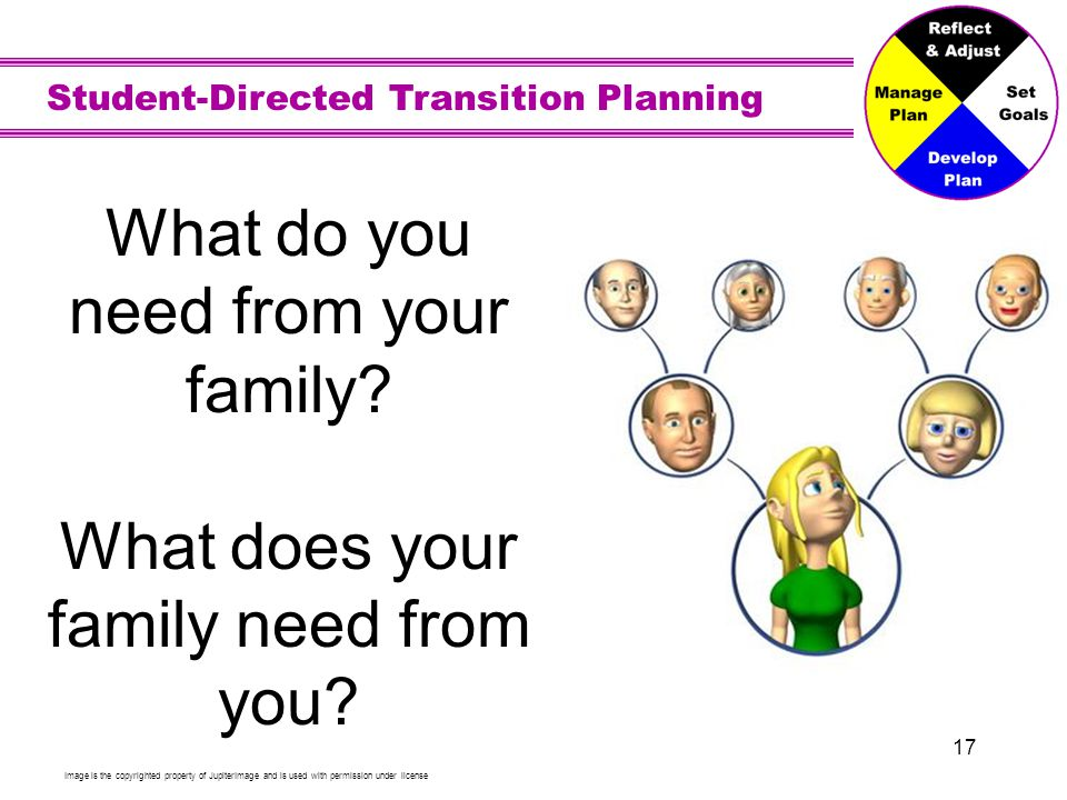 Transition IEP In the Terms & Concepts lesson you found where your interests, strengths and needs were located on an IEP.