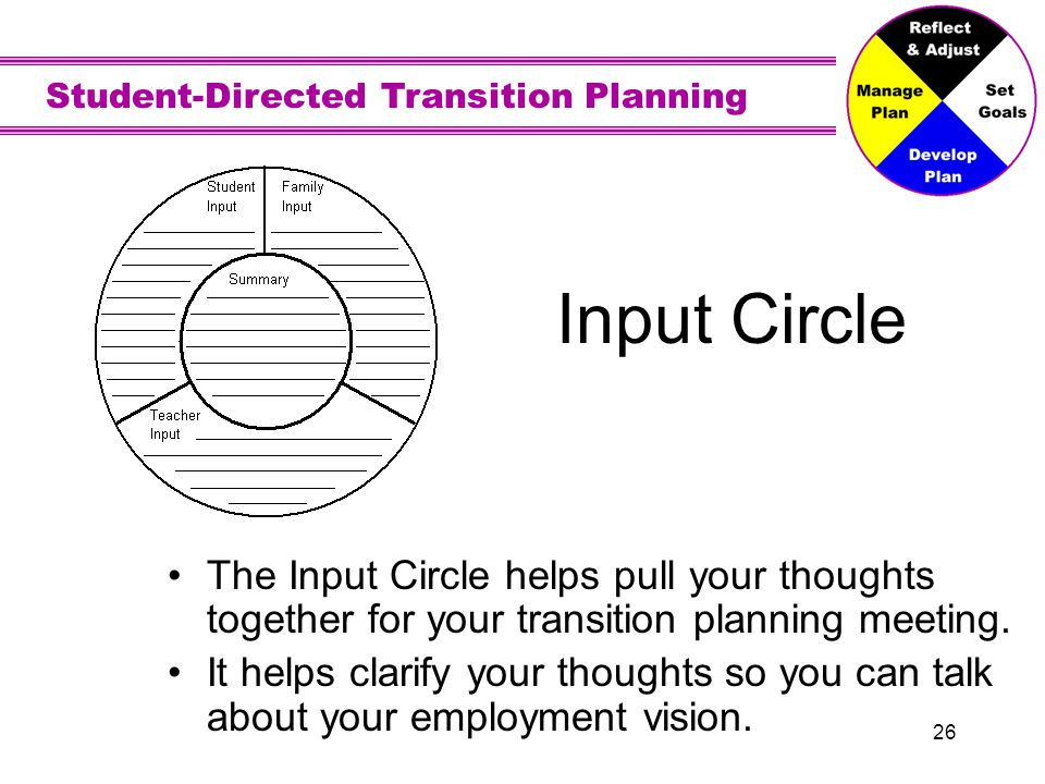 Input Circles You gathered information about your disability in the Awareness lesson. Let's review what goes in each section.