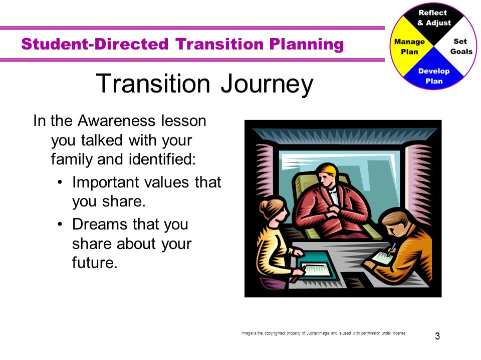 Transition Journey You and your family discussed: