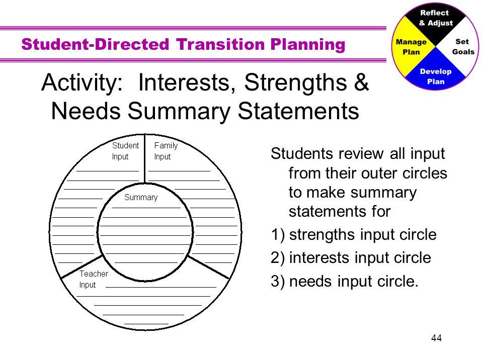 Interests Summary Statement