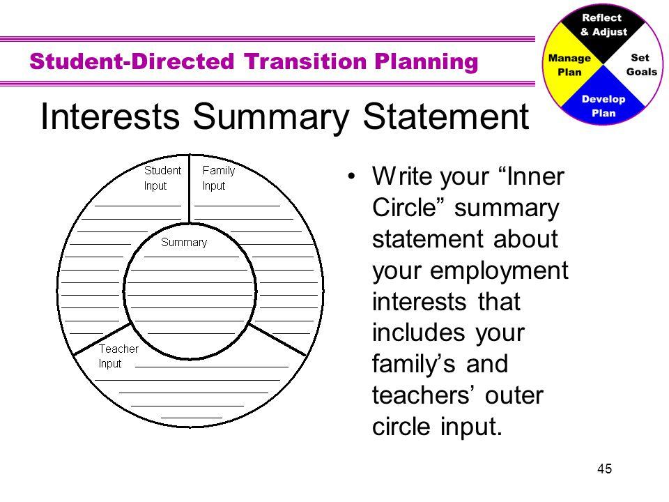 Strengths Summary Statement