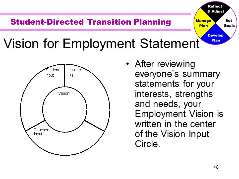 Share Employment Vision