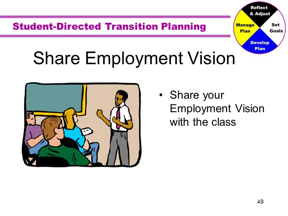 Homework Share your Employment Vision with your family.