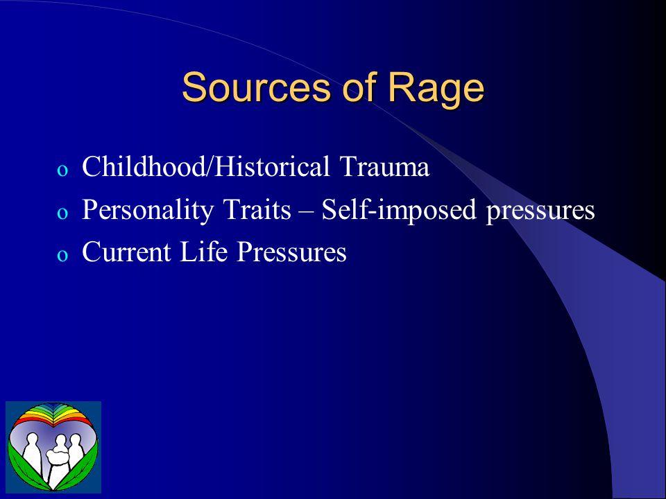 Sources of Rage Childhood/Historical Trauma
