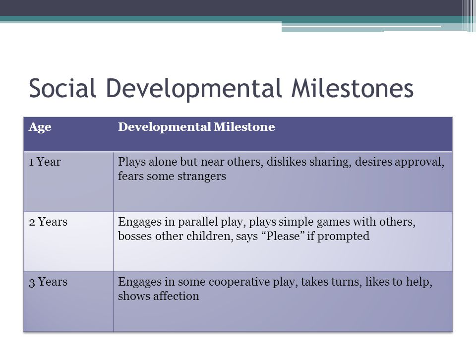 Social Developmental Milestones