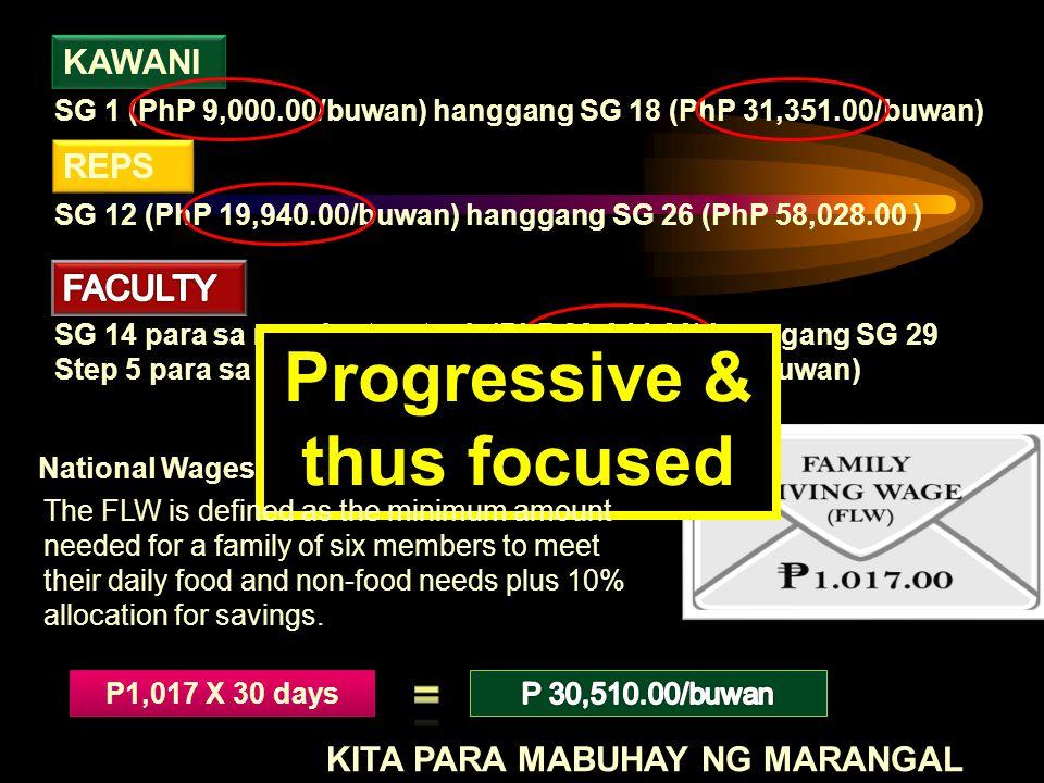Progressive & thus focused KITA PARA MABUHAY NG MARANGAL