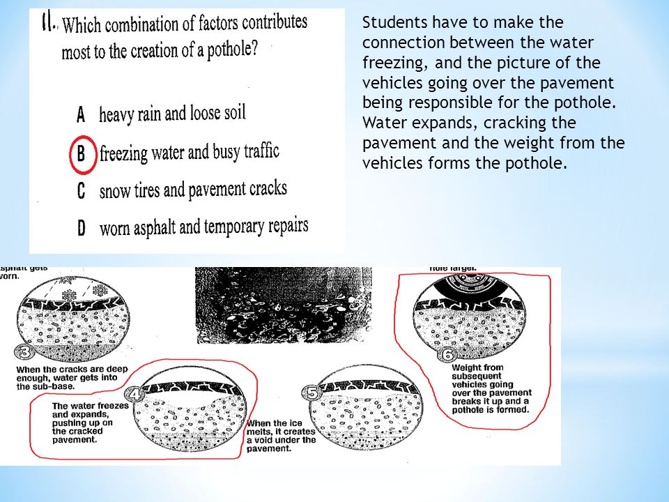 Students have to make the connection between the water freezing, and the picture of the vehicles going over the pavement being responsible for the pothole.