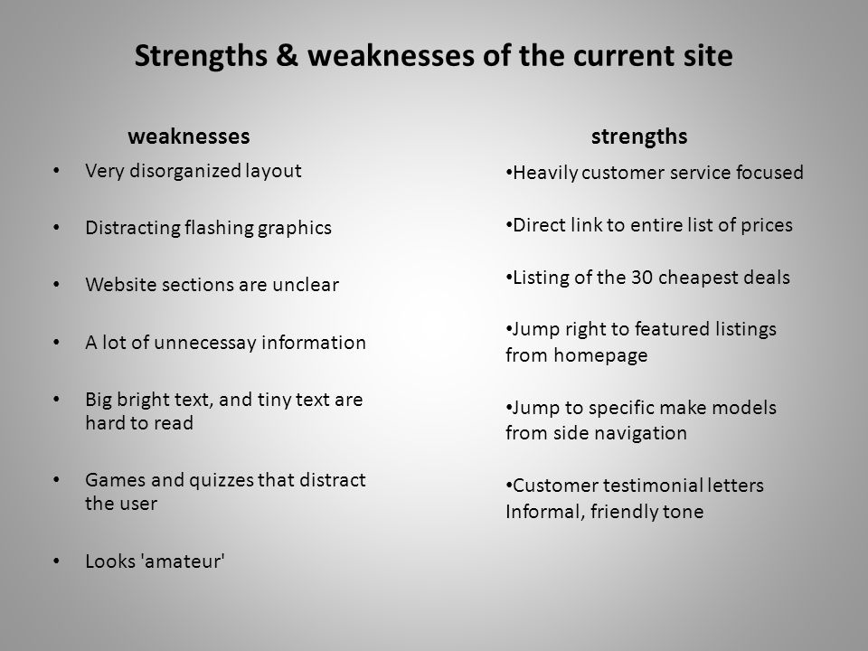 Strengths & weaknesses of the current site