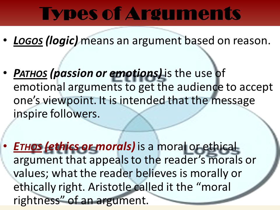 Types of Arguments Logos (logic) means an argument based on reason.