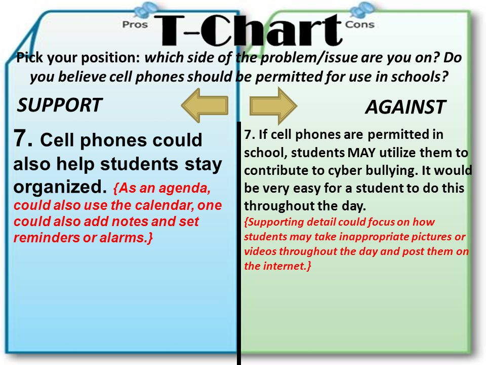 T-Chart Pick your position: which side of the problem/issue are you on Do you believe cell phones should be permitted for use in schools