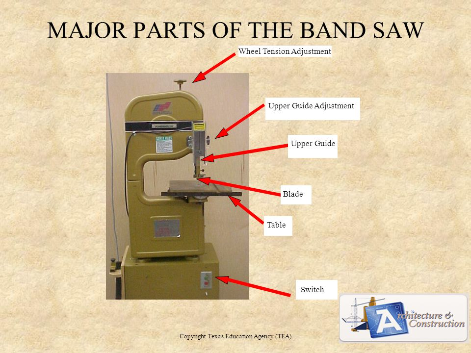 MAJOR PARTS OF THE BAND SAW