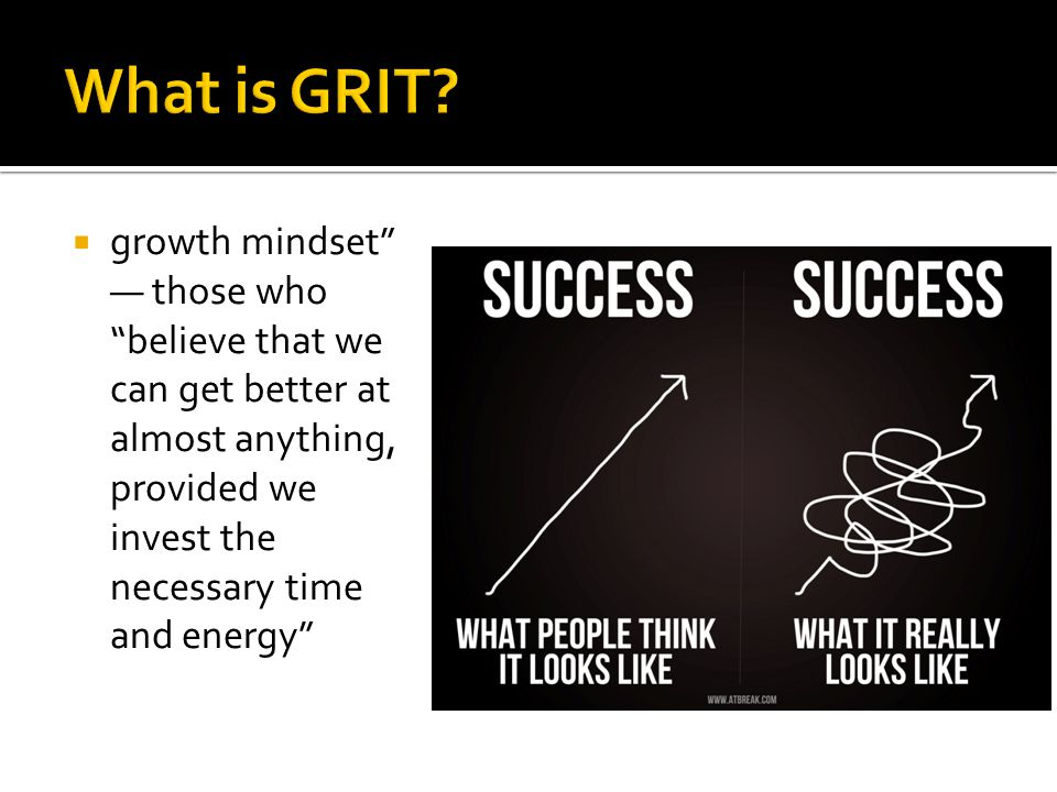 What is GRIT.