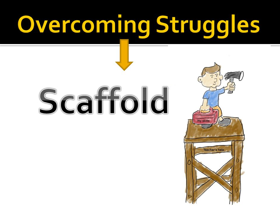 Overcoming Struggles Scaffold