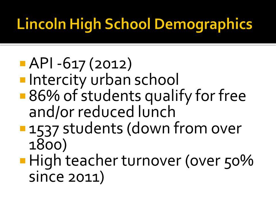 Lincoln High School Demographics