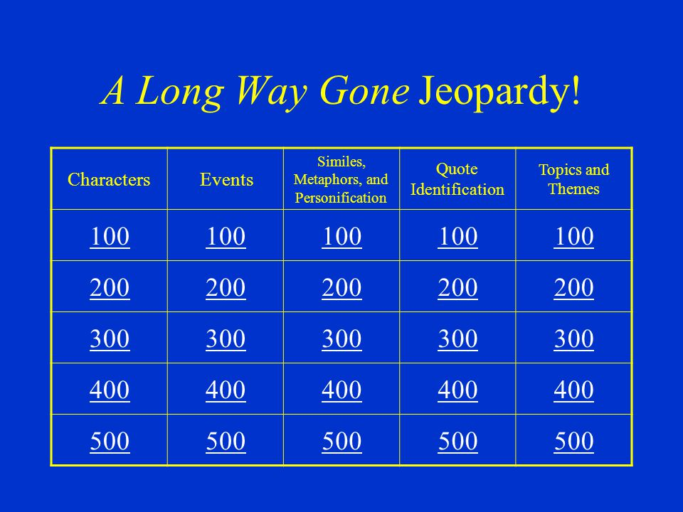 A Long Way Gone Jeopardy!