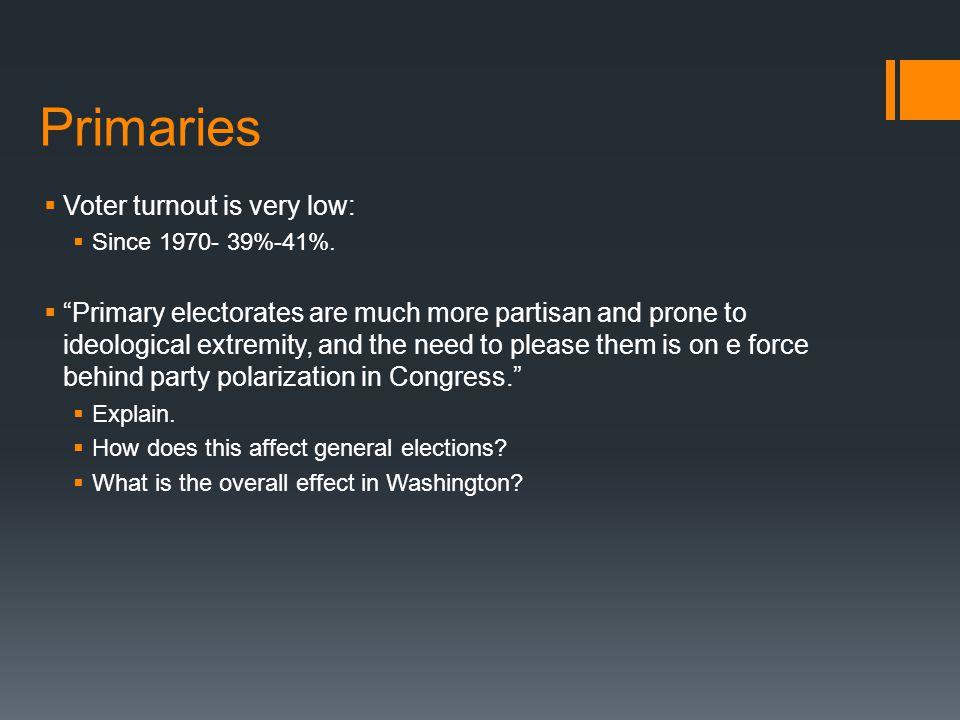 Primaries Voter turnout is very low: