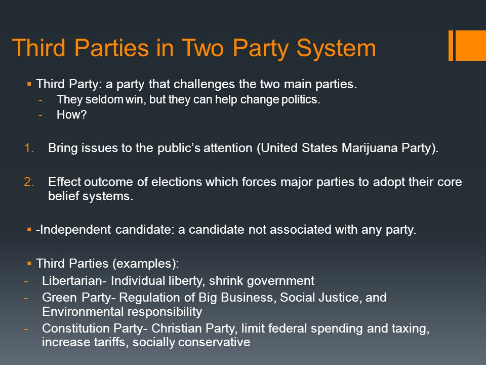 Third Parties in Two Party System