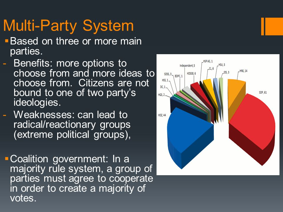 Multi-Party System Based on three or more main parties.