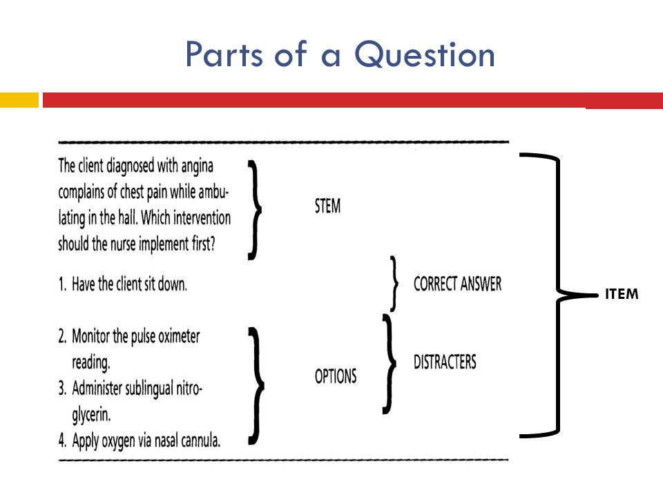 Parts of a Question ITEM