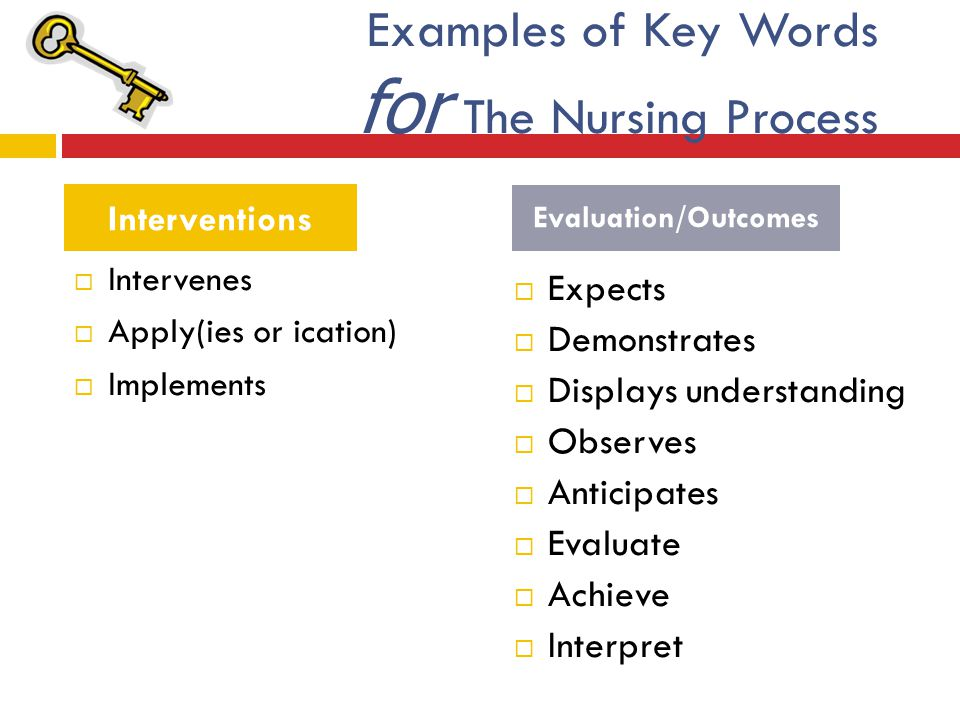 Examples of Key Words for The Nursing Process
