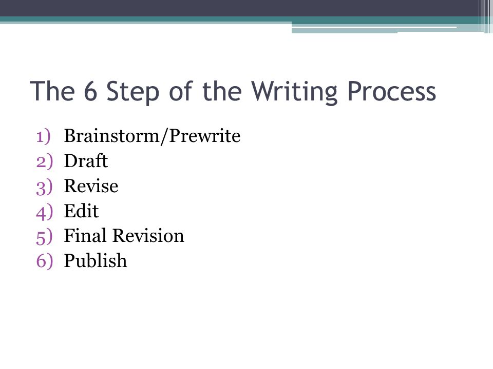 The 6 Step of the Writing Process