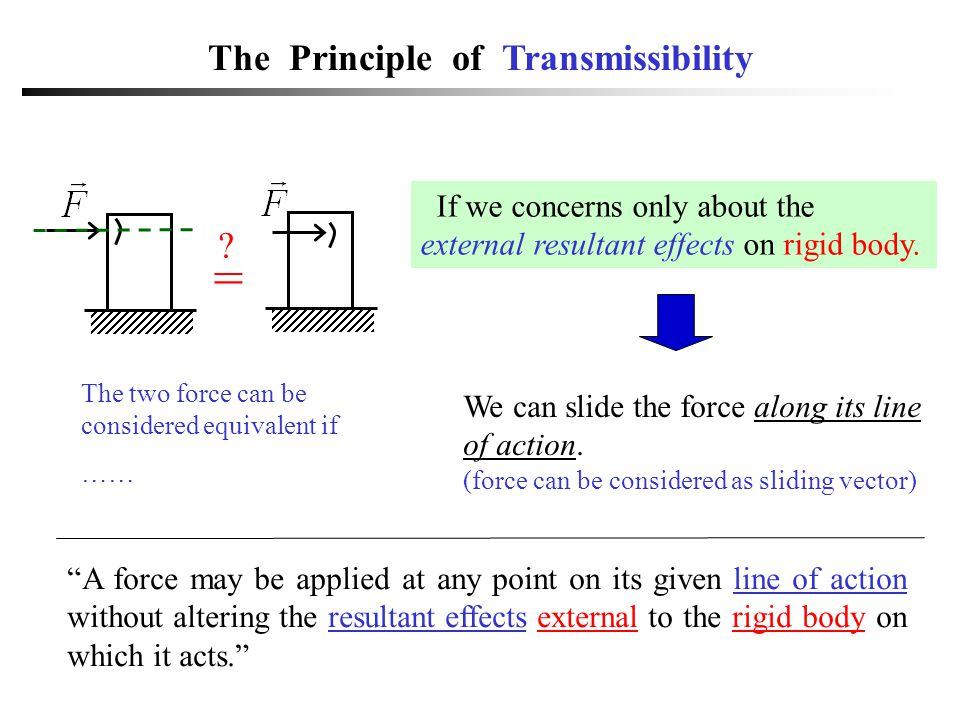 The Principle of Transmissibility