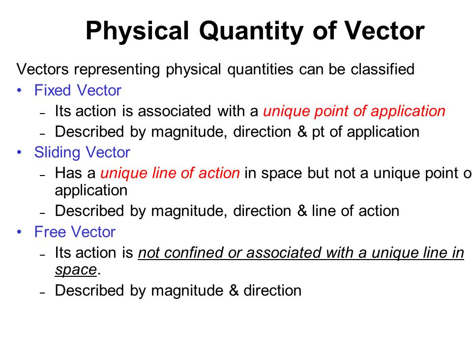 Physical Quantity of Vector