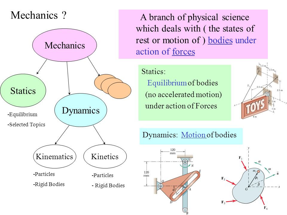 Mechanics A branch of physical science which deals with ( the states of rest or motion of ) bodies under action of forces.