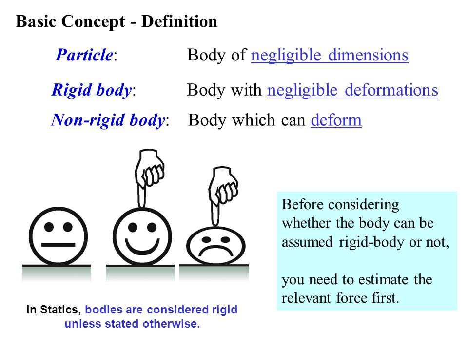 In Statics, bodies are considered rigid unless stated otherwise.