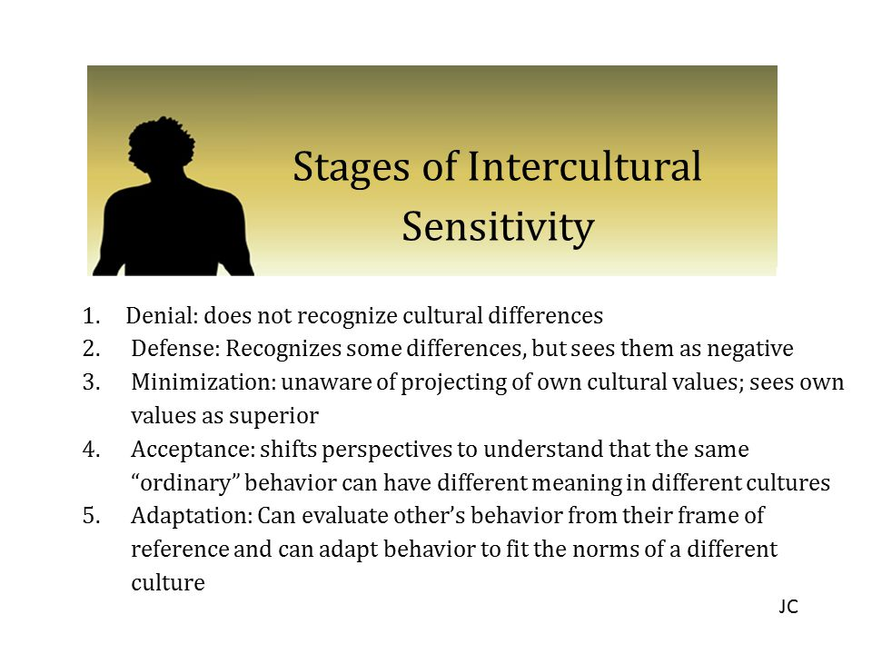 Stages of Intercultural Sensitivity
