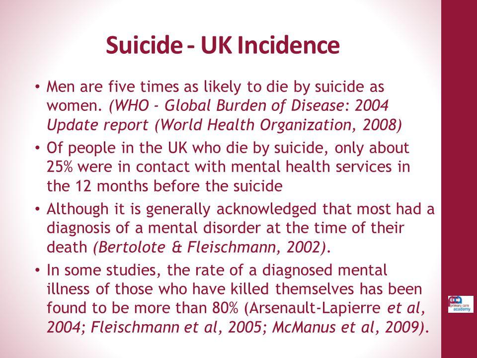 Suicide - UK Incidence