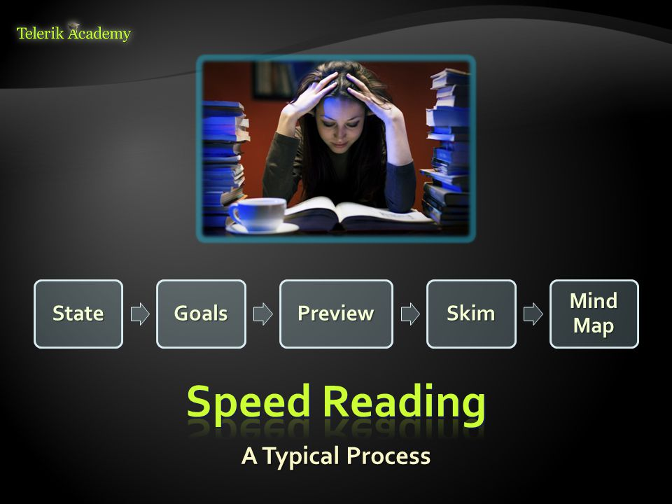 State Goals Preview Skim Mind Map Speed Reading A Typical Process