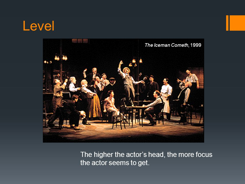 Level The Iceman Cometh, 1999 The higher the actor's head, the more focus the actor seems to get.