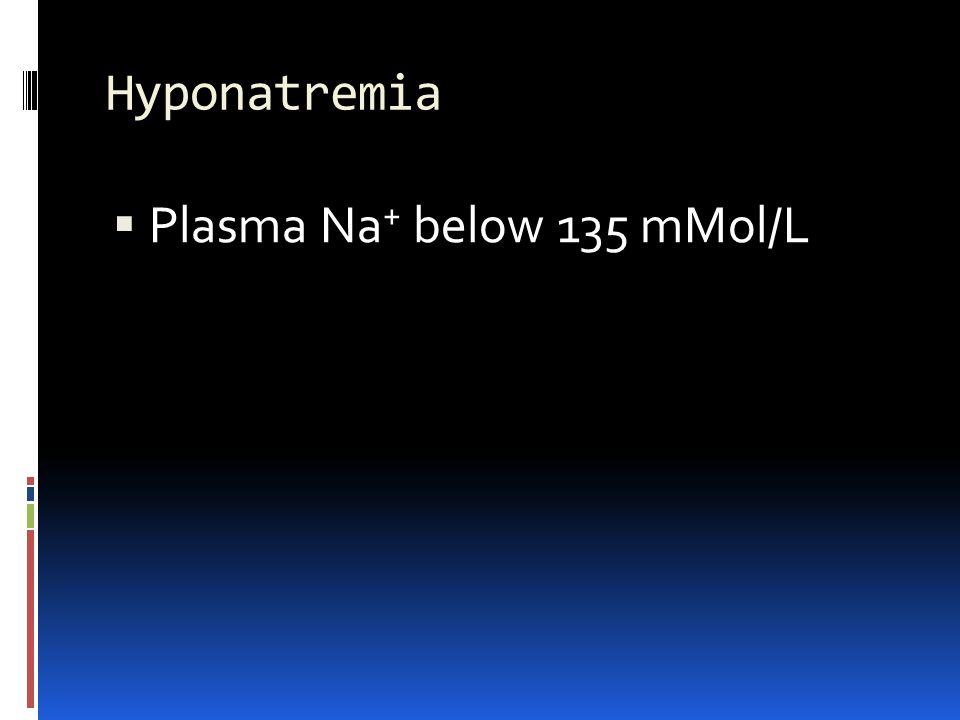 Hyponatremia Plasma Na+ below 135 mMol/L