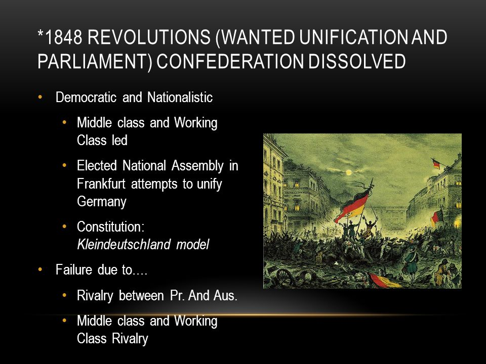 *1848 Revolutions (Wanted unification and Parliament) Confederation Dissolved