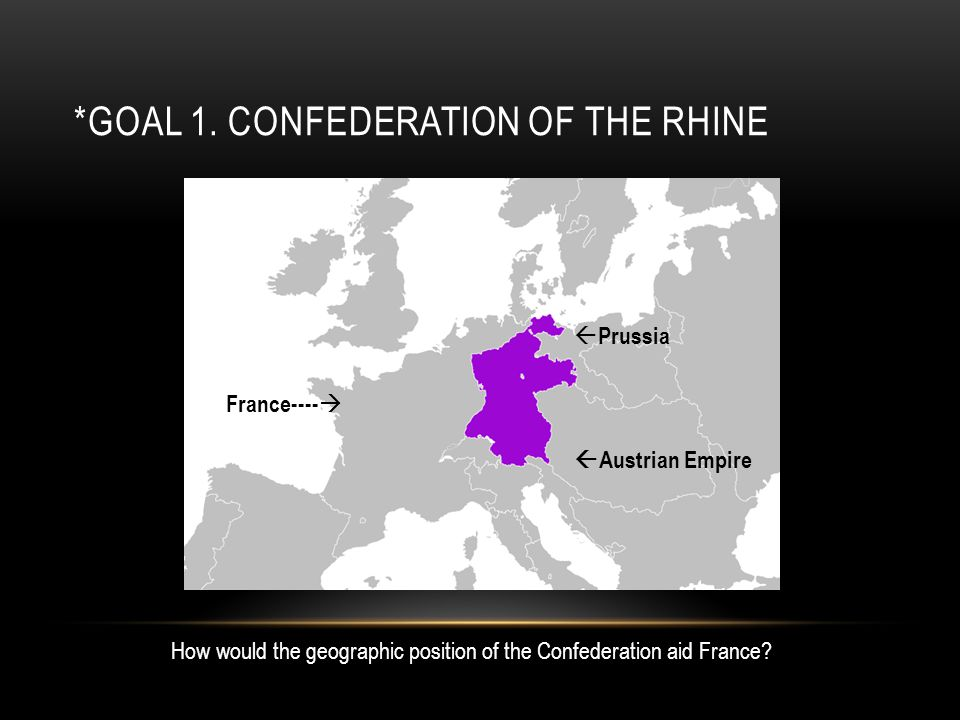 *Goal 1. Confederation of the Rhine