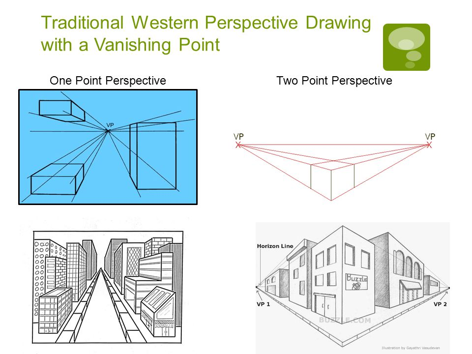 Traditional Western Perspective Drawing with a Vanishing Point