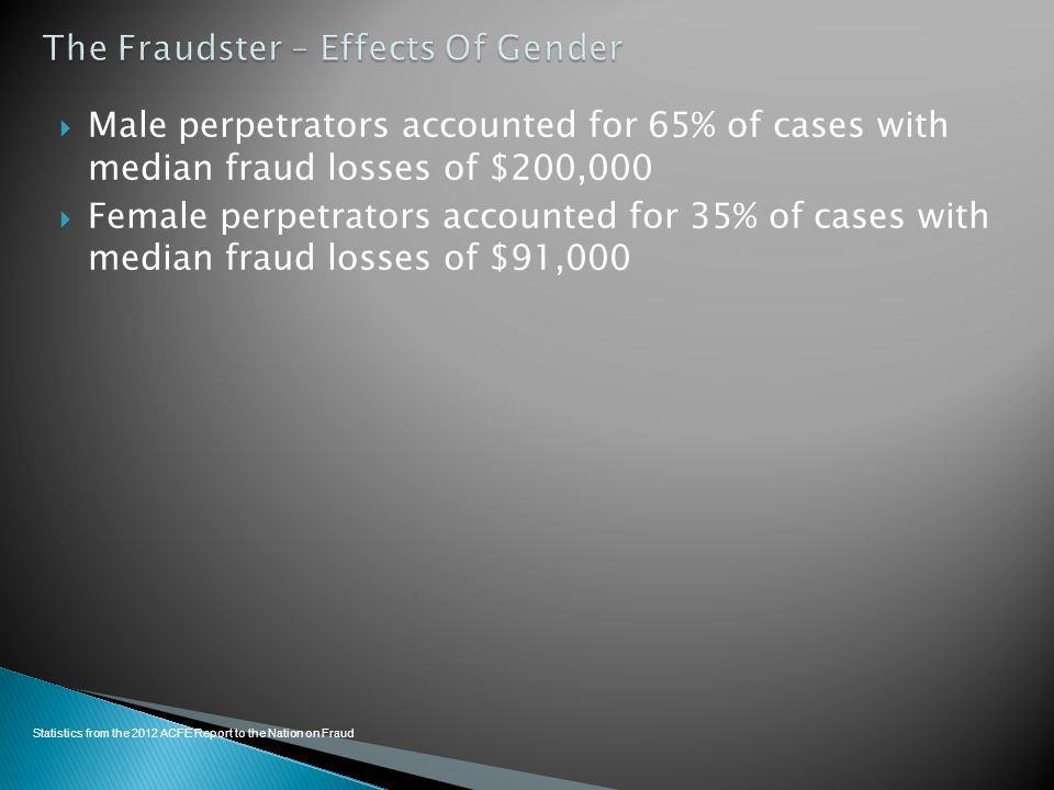 The Fraudster – Effects Of Gender